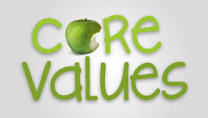 Blog Post - Core Values