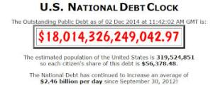 Blog Post - National Debt