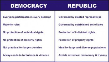 democracy-v-republic